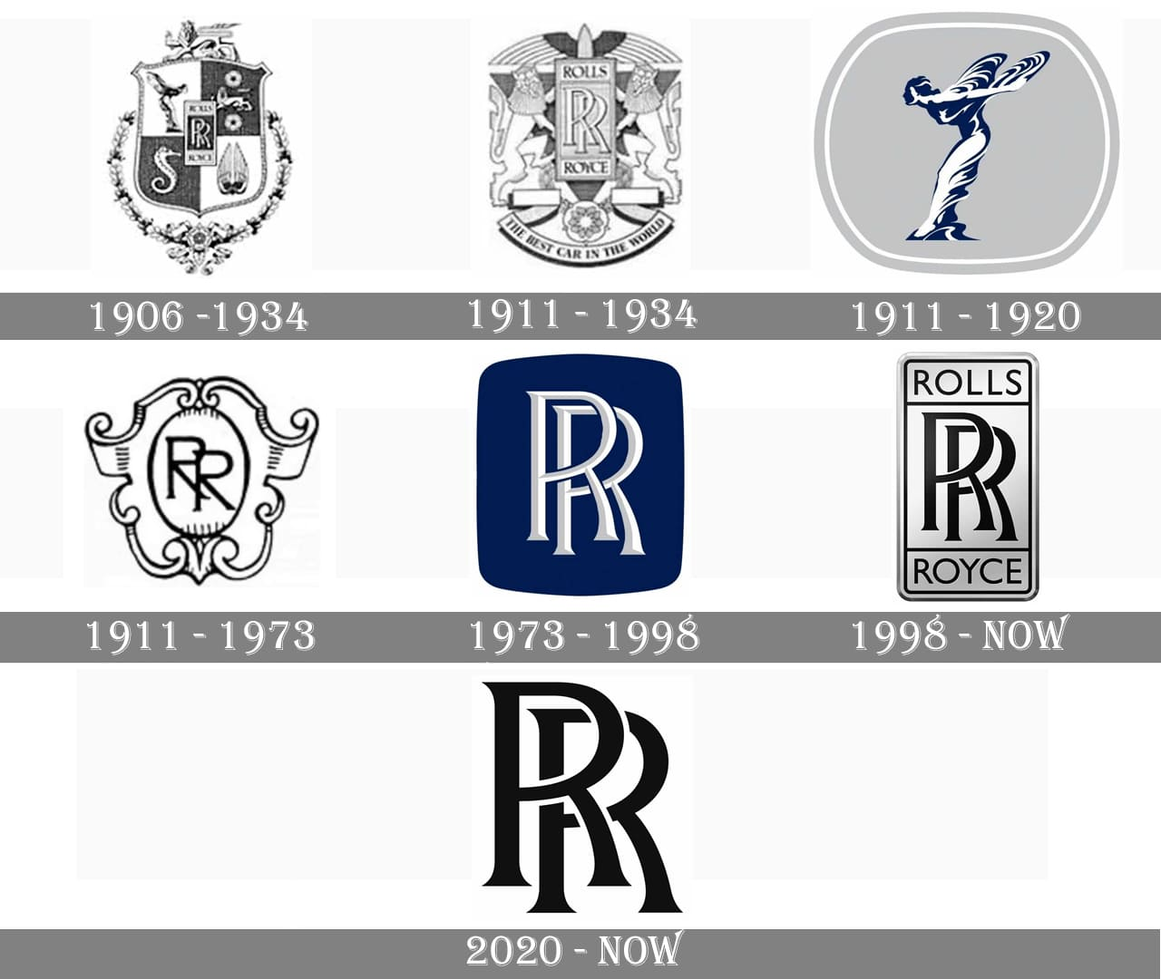 Rolls Royce Logo Evolution History And Meaning