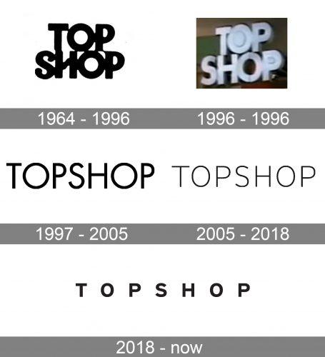 Topshop Logo history