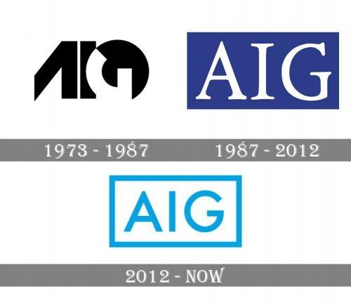 AIG Logo history