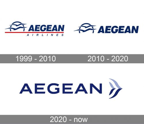 Aegean Airlines Logo history