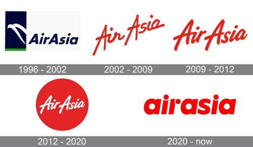AirAsia Logo history