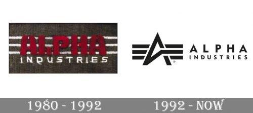 American Apparel Logo history