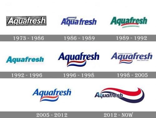 Aquafresh Logo history