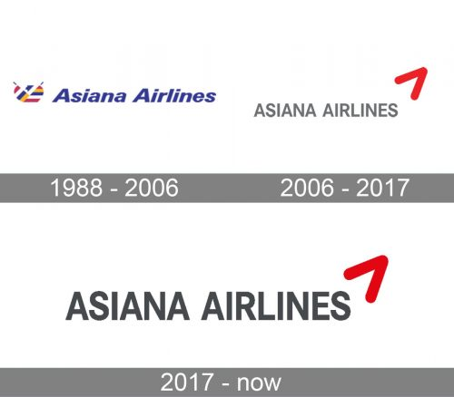 Asiana Airlines Logo history