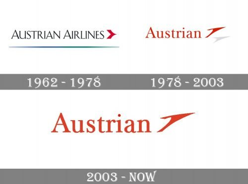 Austrian Airlines Logo history