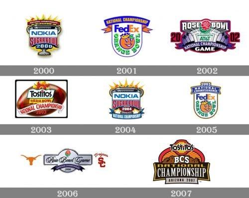 BCS Championship Game Logo history1