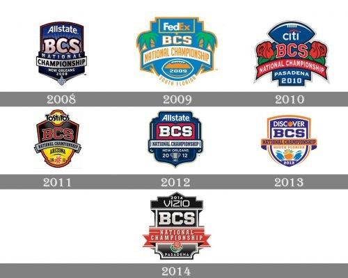 BCS Championship Game Logo history2