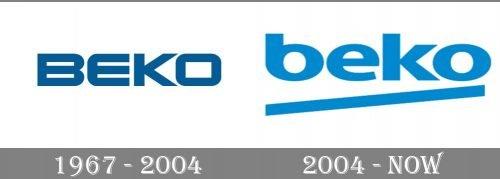 Beko Logo-history