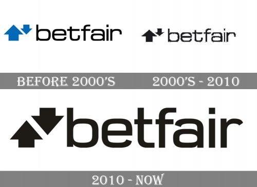 Betfair Logo history