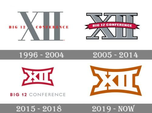 Big 12 Conference Logo history
