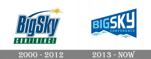 Big Sky Conference Logo history