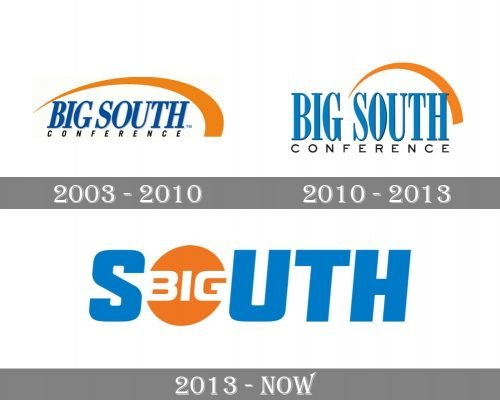 Big South Conference Logo history