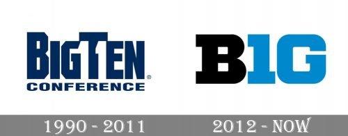 Big Ten Conference Logo history
