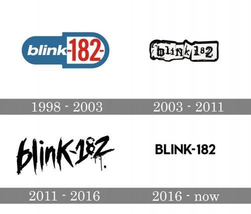 Blink-182 Logo history