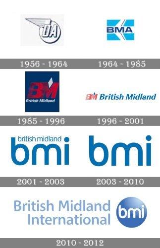 British Midland International Logo history