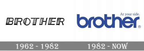 Brother Logo history