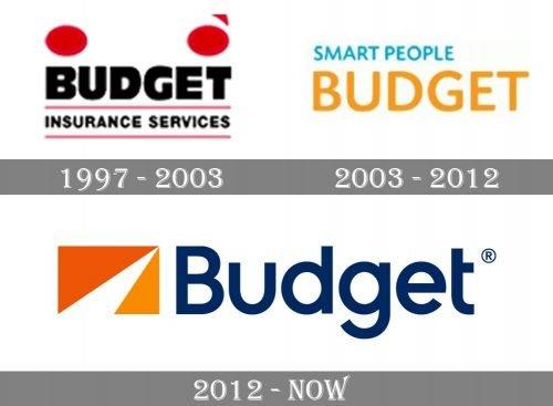 Budget Logo history
