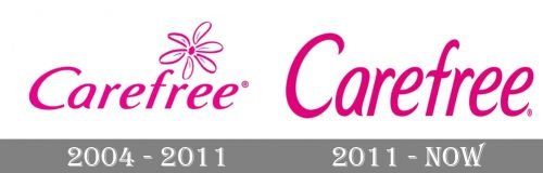 Carefree Logo history