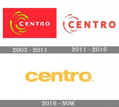 Centro Logo history