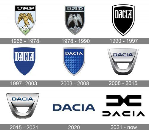 Dacia Logo history
