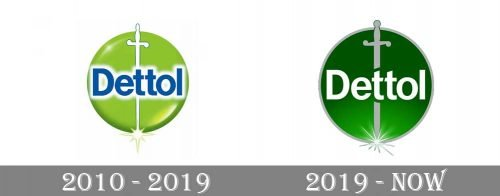 Dettol Logo history