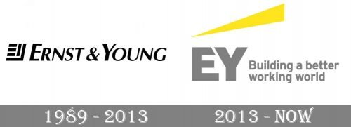 Ernst & Young Logo history