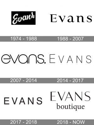 Evans Logo history