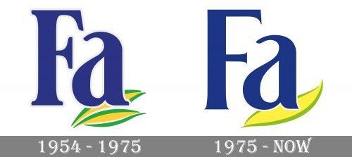Fa Logo history