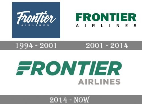Frontier Airlines history1