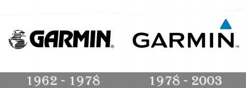 Garmin Logo history