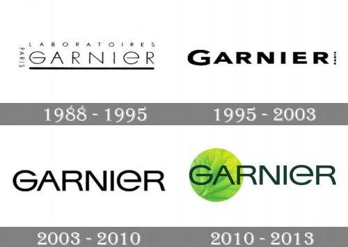 Garnier Logo history