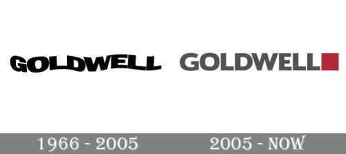 Goldwell Logo history