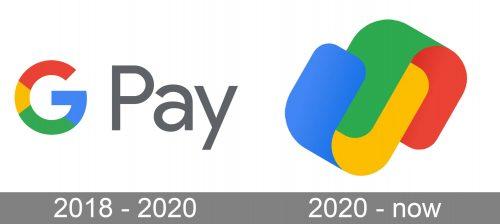 Google Pay Logo history