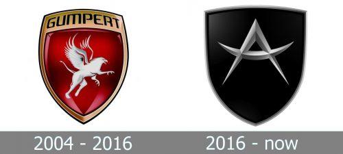 Gumpert Logo history