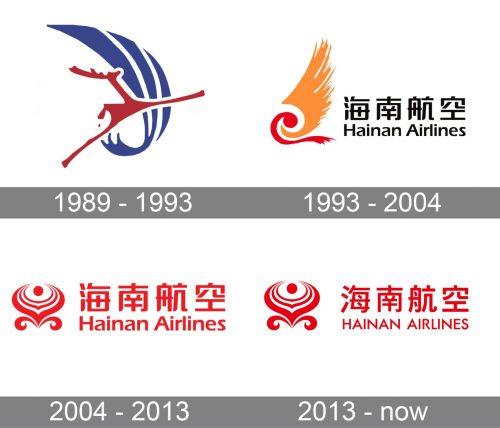 Hainan Airlines Logo history
