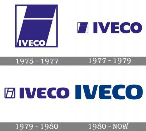 Iveco Logo history