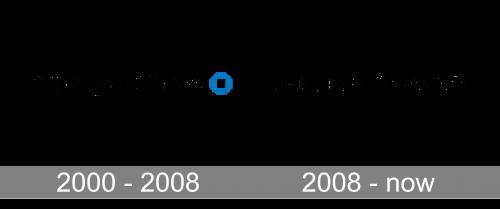 J.P. Morgan Chase Logo history