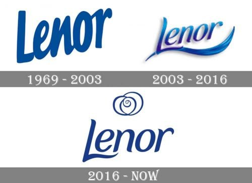 Lenor Logo history