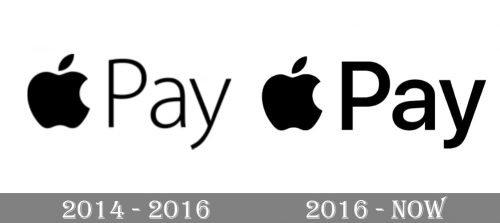 Logo Apple Pay history