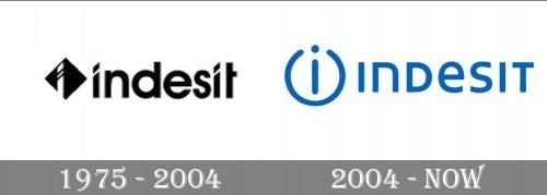 Logo Indesit history