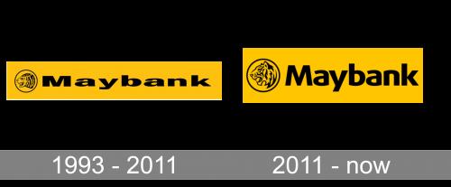 Maybank Logo history