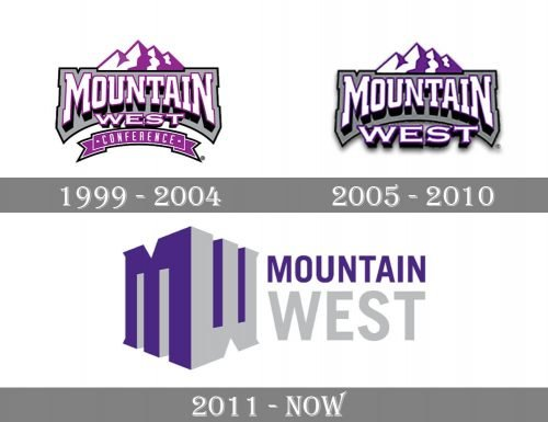 Mountain West Conference Logo history