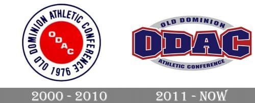 Old Dominion Athletic Conference Logo history