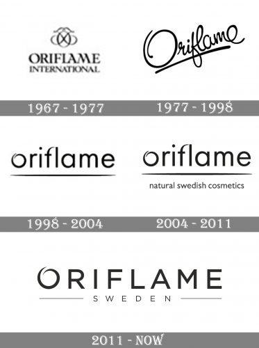 Oriflam Logo history