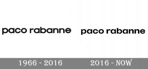 Paco Rabbane history