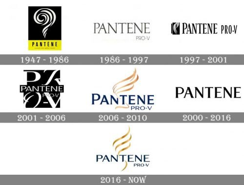 Pantene Logo history
