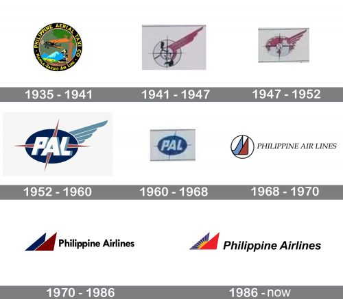 Philippine Airlines Logo history