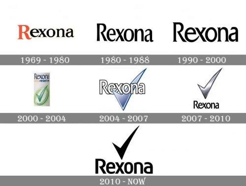 Rexona Logo history