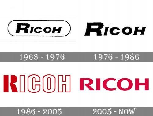 Ricoh Logo history