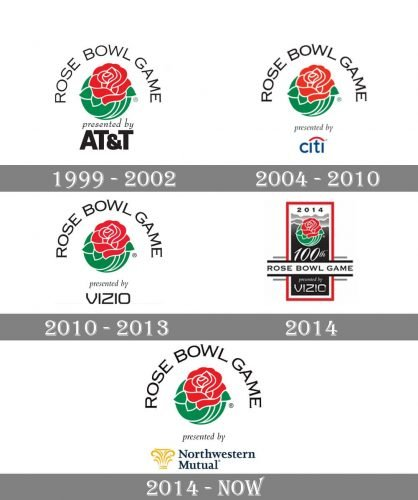 Rose Bowl Logo history